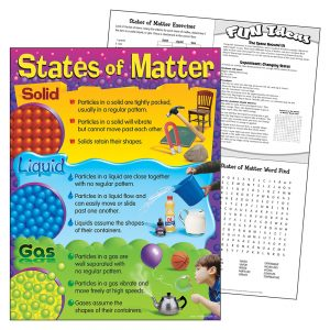 States of Matter Learning Chart